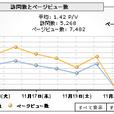 Analytics051122