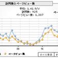 Analytics051115