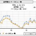 Analytics051119