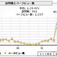 Analytics051120