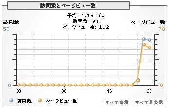Analytics051113