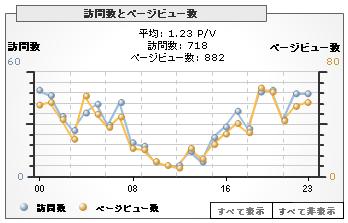 Analytics051114
