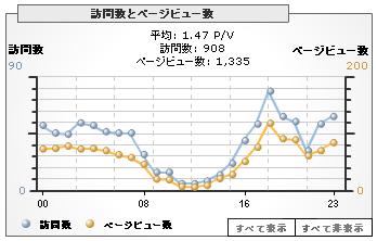 Analytics051117
