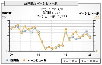 Analytics051118